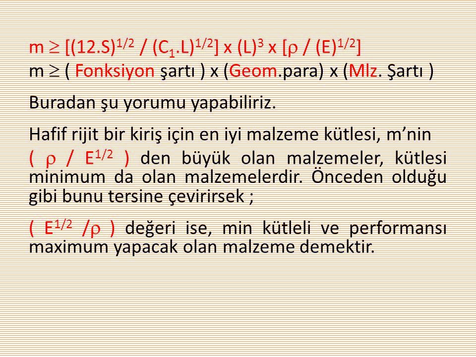 m  [(12.S)1/2 / (C1.L)1/2] x (L)3 x [ / (E)1/2] m  ( Fonksiyon şartı ) x (Geom.para) x (Mlz.